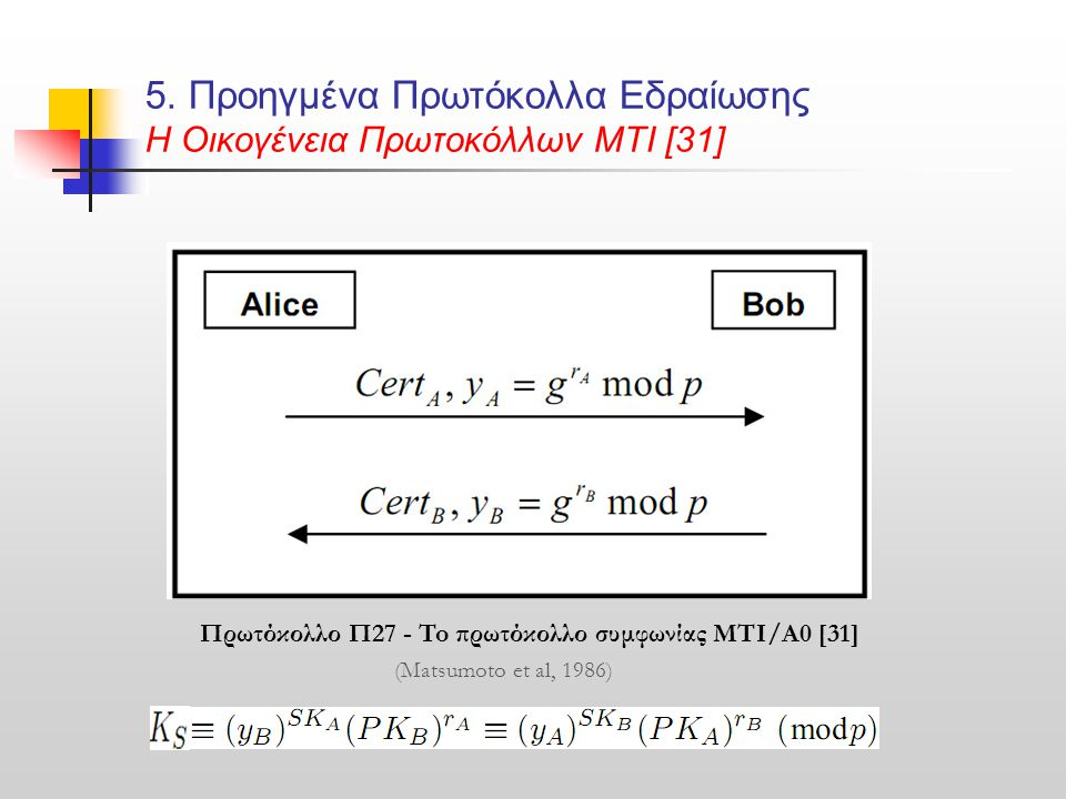 5. Προηγμένα Πρωτόκολλα Εδραίωσης H Οικογένεια Πρωτοκόλλων MTI [31]
